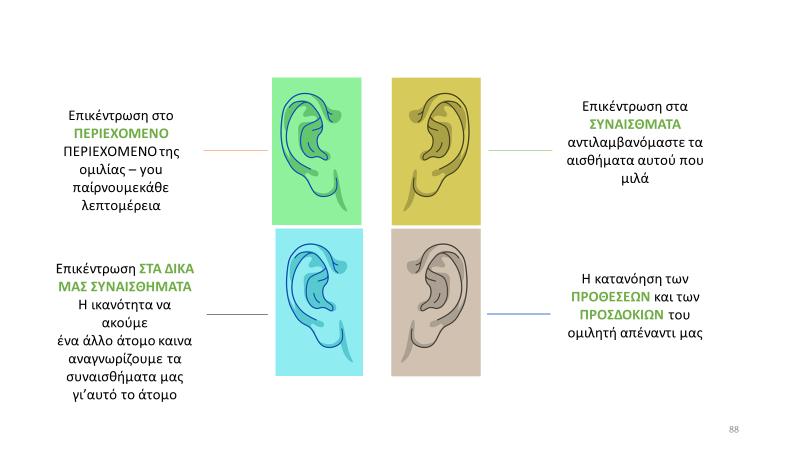 Τέσσερα αυτιά για να ακούμ